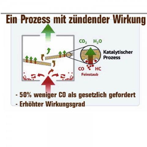 Katalytischer-Prozess